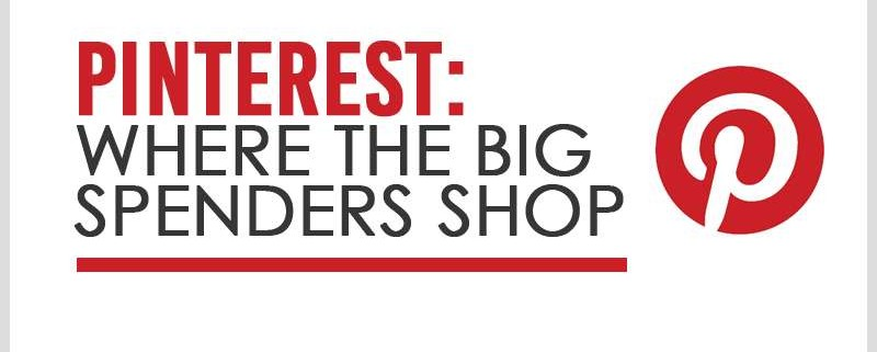Pinterest: Where The Big Spenders Shop