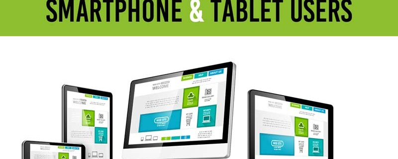 The Importance of Mobile Websites for Smartphone & Tablet Users